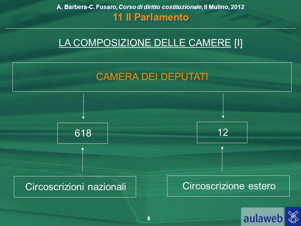 LA COMPOSIZIONE DELLE CAMERE [I]